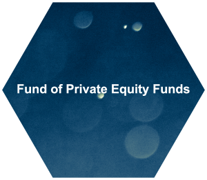 Secure Fund of Private Equity Funds